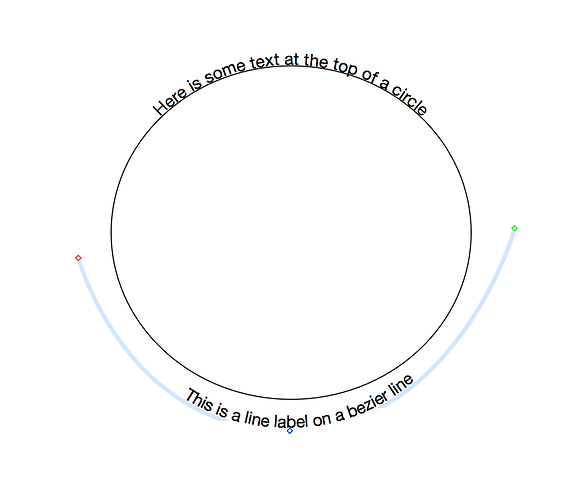 Linelab_Text