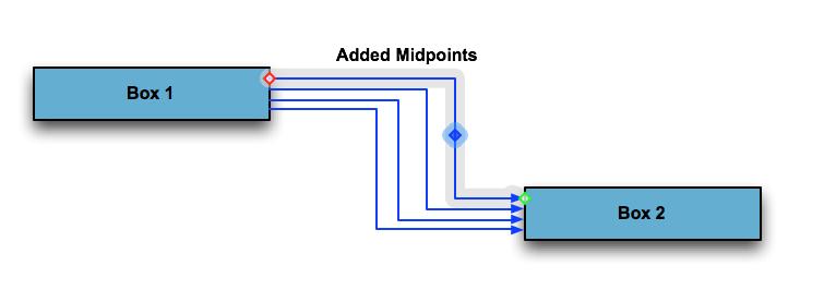 AddedMidpoints