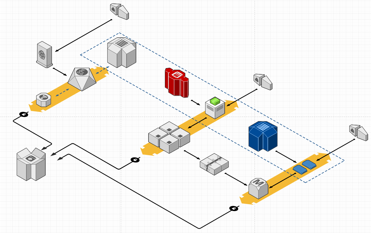 Create a network schema with perspective view - OmniGraffle ... on